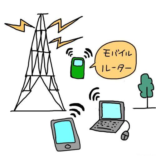 旅行先に持っていくモバイルWi-Fi選ぶべきはLTEか?wimaxか?くるま旅に必要な通信環境を徹底比較!